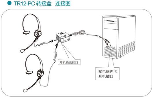 北恩话务耳机 TR12-PC